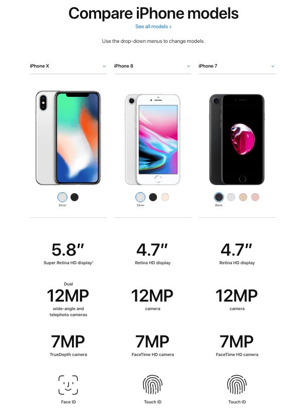 iPhones comparison on apple's online store